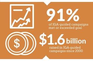 JGA Feasibility Stats